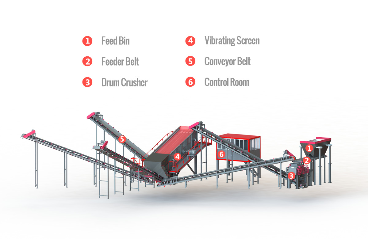 recycled-asphalt-crusher manufacturer