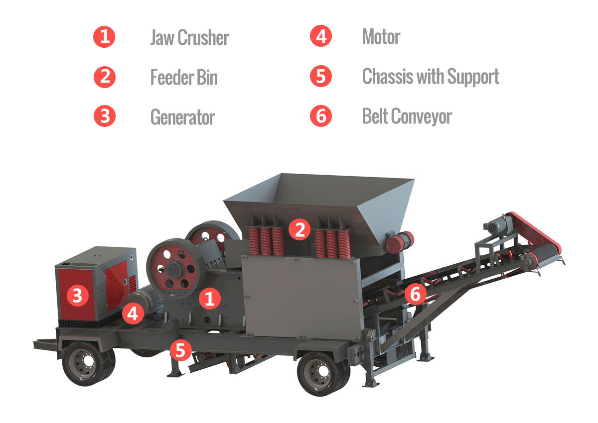 Small jaw crusher manufcturer