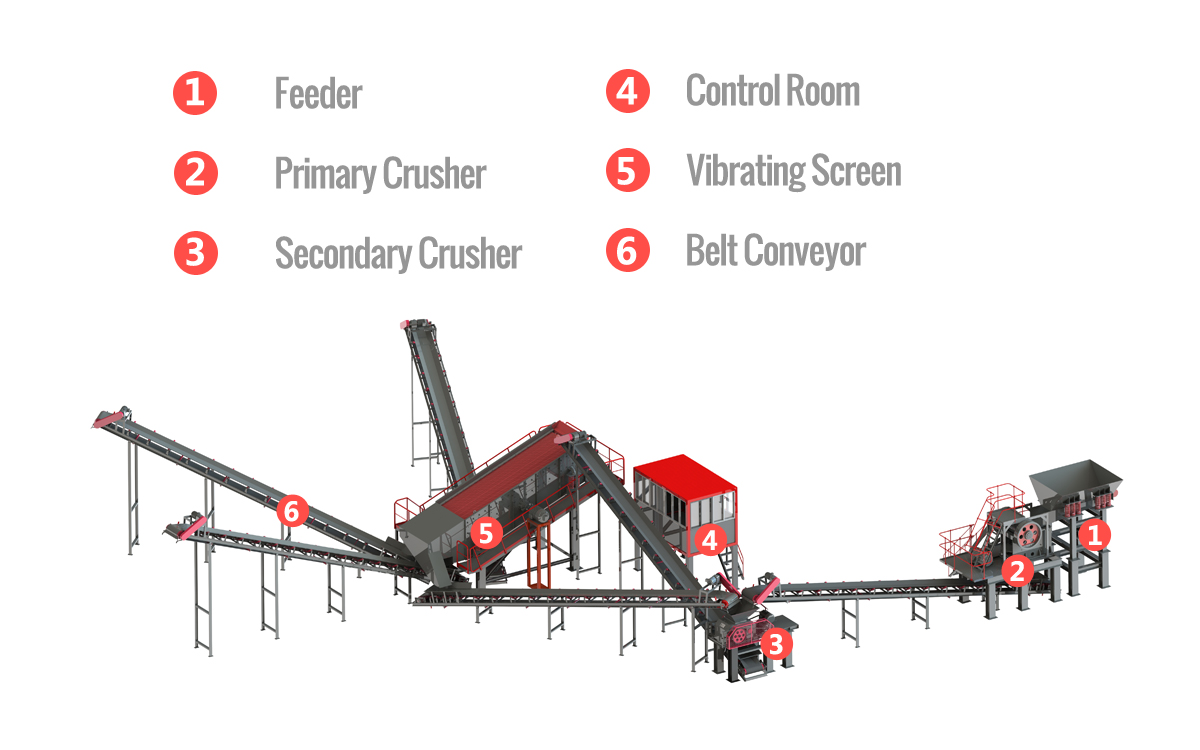 How stone crusher works